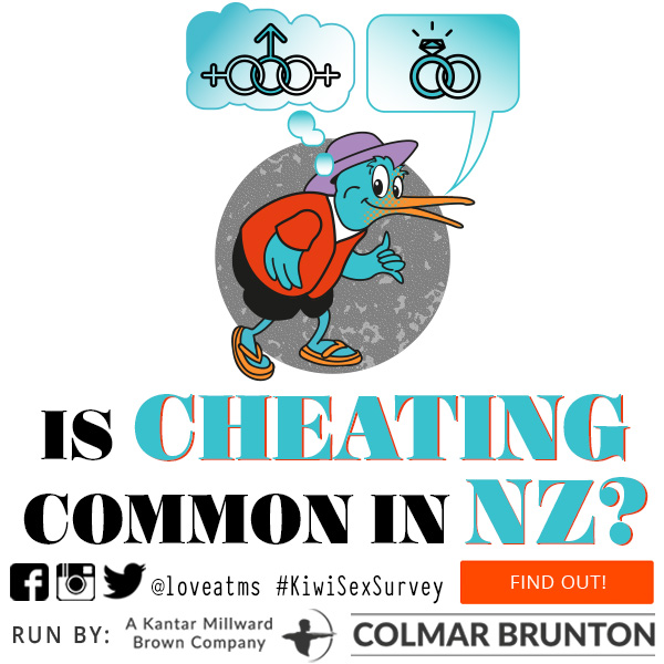 Kiwi Sex Survey - New Zealand cheating habits and sex life obstacles