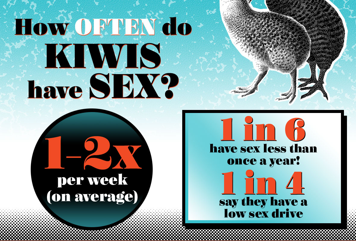 Kiwi Sex Survey Sexual Satisfaction